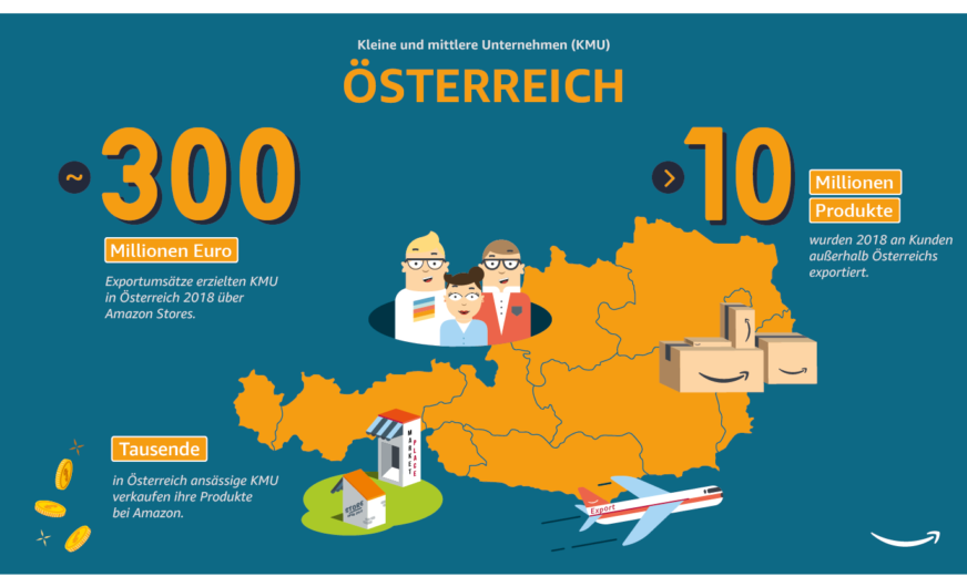 Amazon bescherte österreichischen KMU 2018 rund 300 Mio. Euro Exportumsätze